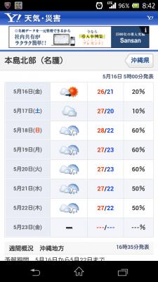 宙SORA風水-沖縄3級6期生-?天気予報
